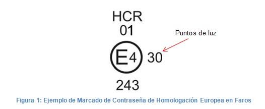 CONTRASEÑA-DE-HOMOLOGACION-EUROPEA
